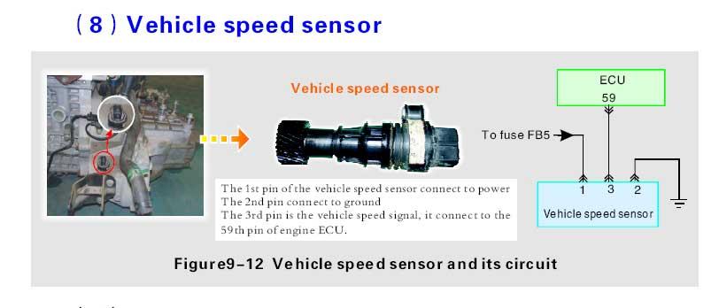 Схема Датчика скорости: