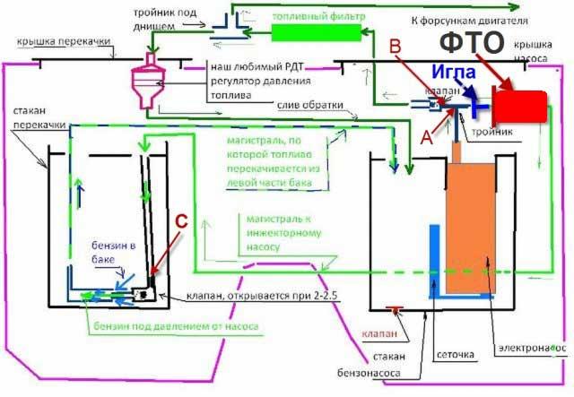 6 5 11 Схема Топливной Системы