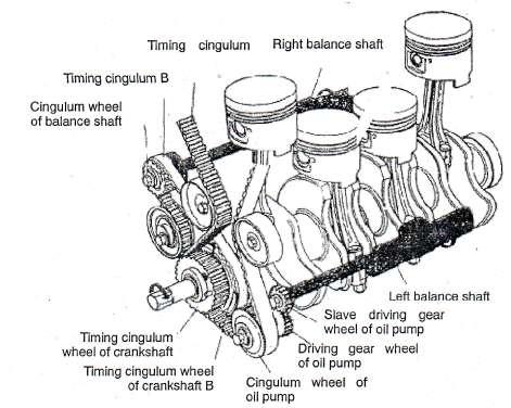 4g64 rh chinamobil ru Mitsubishi Engine 4G64 Timing Marks mitsubishi 4g64 engine wiring diagram
