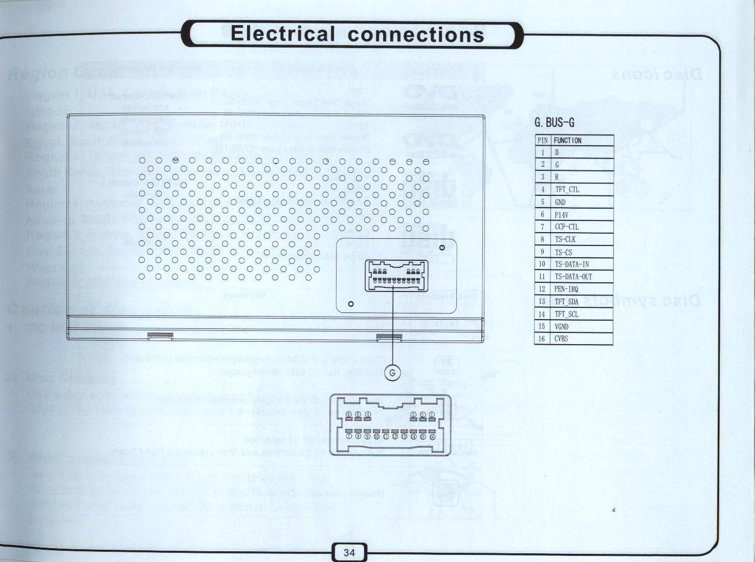 Инструкция по эксплуатации мультимедийной системы dnb405